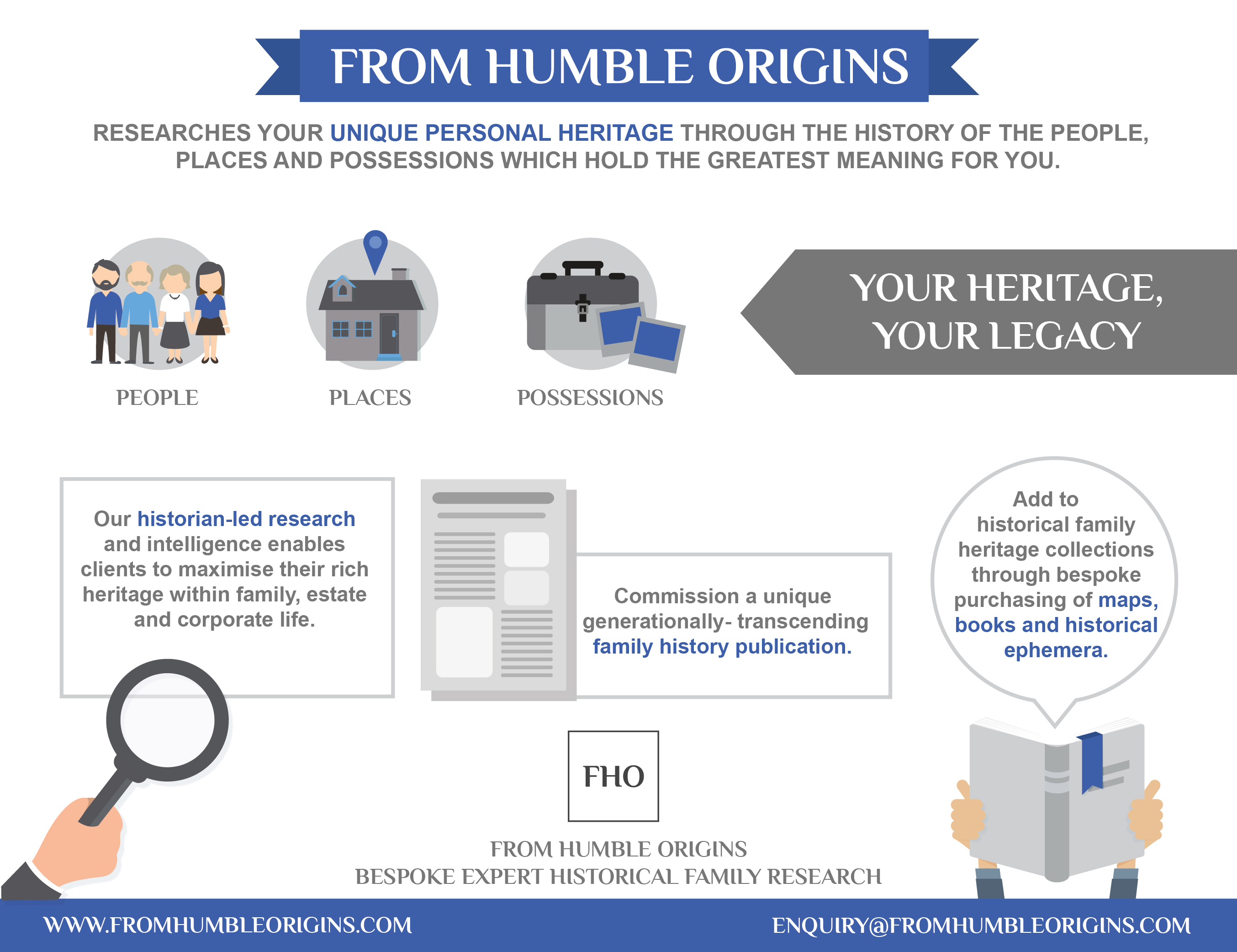 FROM HUMBLE ORIGINS infographic researching European family history through people, places and possessions.